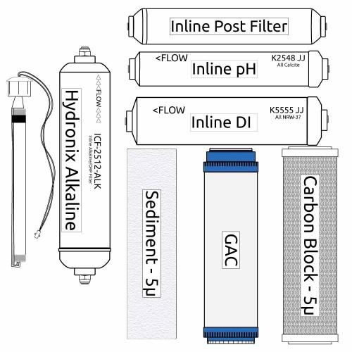 RO Zoi Sigma Pure Filter Kit (incl. UV Bulb)
