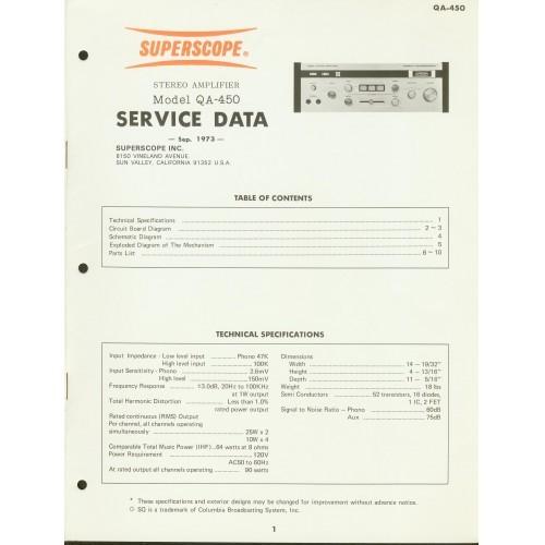 Superscope Model QA-450 Amplifier Service Manual
