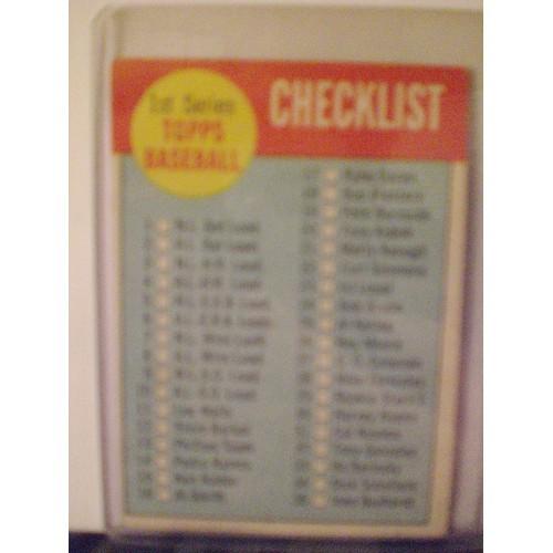 BASBALL CARD: 1963 TOPPS #79 1st. SERIES CHECKLIST VG